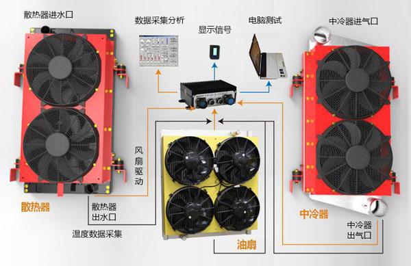 驿力科技商用车发动机冷却系统组成部分及其功能详细介绍
