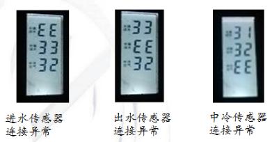 五、液晶三段显示屏样式