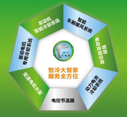 """驿力科技创新金融、商业模式:""""合同能源管理""""助力商用车技术升级"""