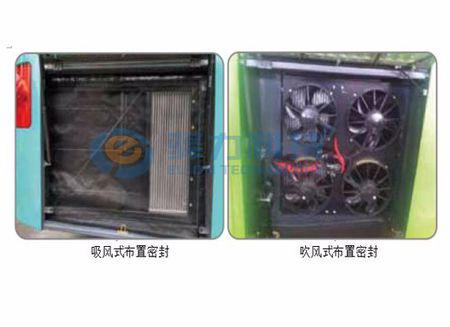 ATS发动机冷却系统如何匹配电子冷却风扇