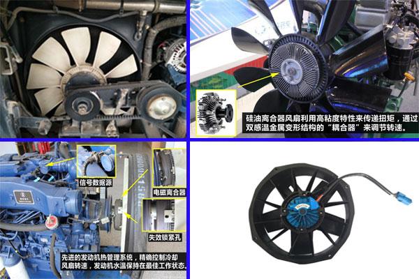 商用车冷却风扇驱动方式有哪些